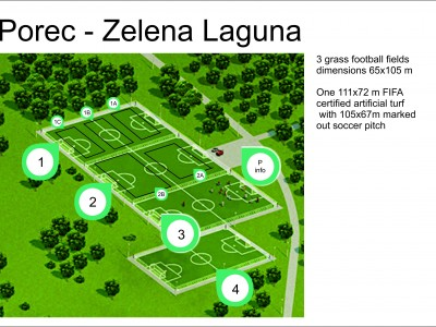 pitches Zelena Laguna